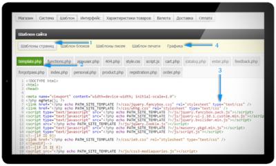 Классификации CSS Основы программирования